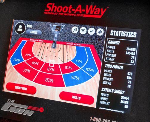 The Gun 12K Touchscreen Stats